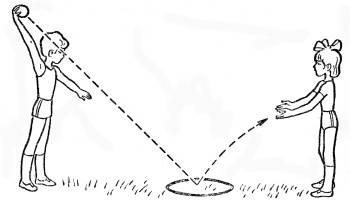 Катание бросание и ловля метание в доу